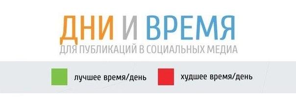 nailuchshee-vremya-dlya-publikacij-v-socsetyax