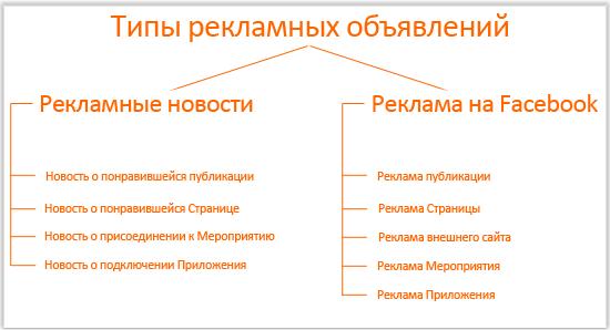 Как правильно создать рекламное объявление шевроле каптива с пробегом в москве частные объявления