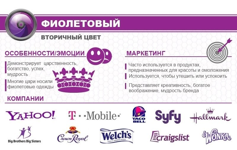 Психология цвета фиолетовый