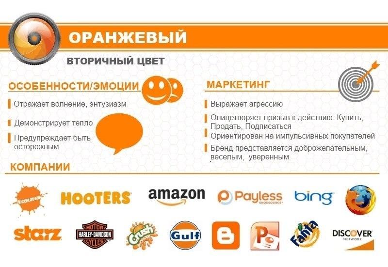 Психология цвета оранжевый