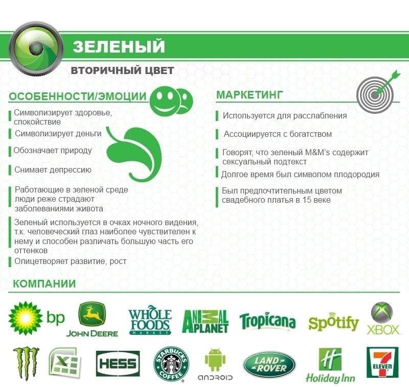 Психология цвета зеленый