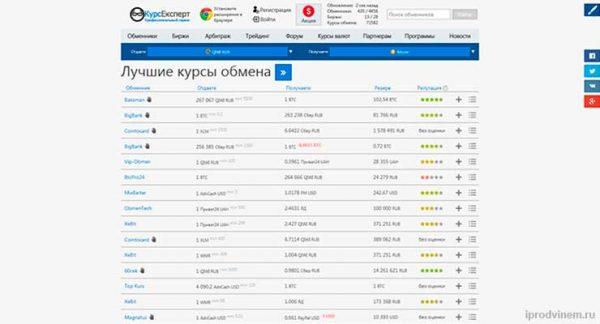 КурсЭксперт - мониторинг поиска выгодных обменников