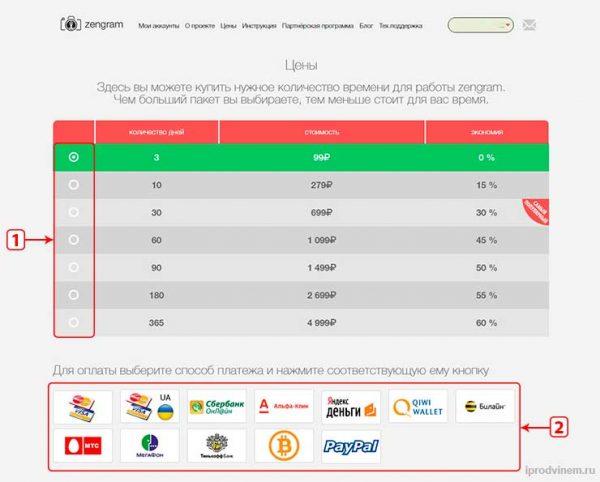 Zengram - оплата подписки выбор тарифного плана и платежной системы