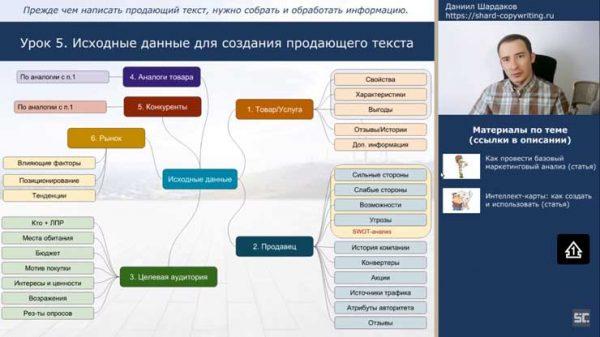 Бесплатный курс Копирайтинг с нуля за 30 дней от Даниила Шардакова