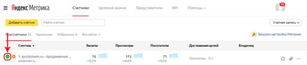 Как определить, что счетчик Яндекс Метрики успешно работает