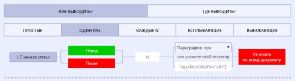 Плагин Flat PM Pro добавление рекламы вкладка параметры ввода подраздел Как выводить – Один раз