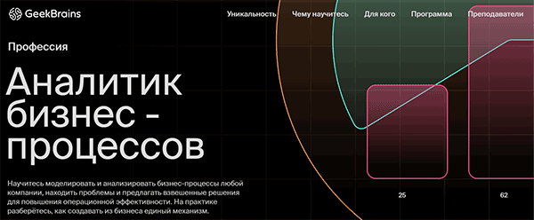 Курс «Профессия аналитик бизнес-процессов» от Geekbrains
