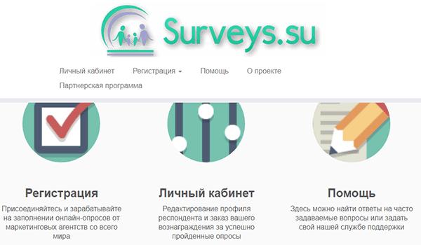 Опросник Surveys