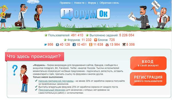 Заработок на социальных сетях через ФорумОк