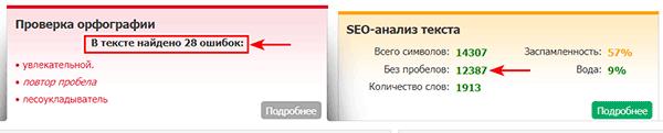 28 ошибок при проверке на бирже Text.ru