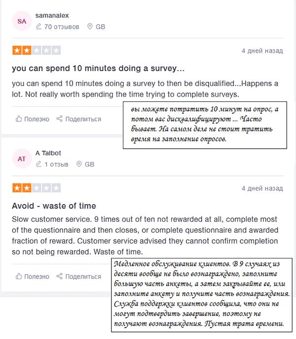 Отзывы о Swagbucks
